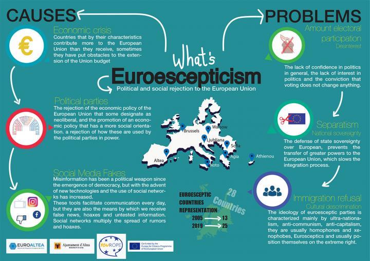 071119-INFOGRAFIA-Final-Euroescepticismo-2